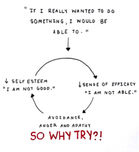 People Do Well If They Can >> Self Stigma Internalizing Trauma Wise Wisconsin